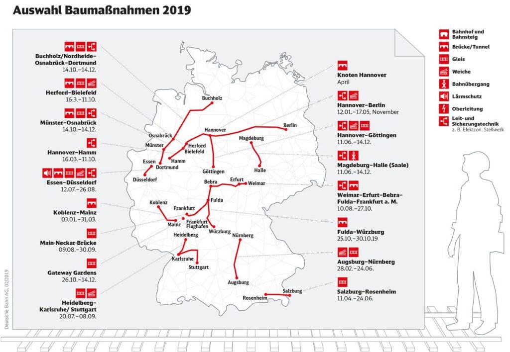 Übersicht der DB Baumaßnahmen 2019