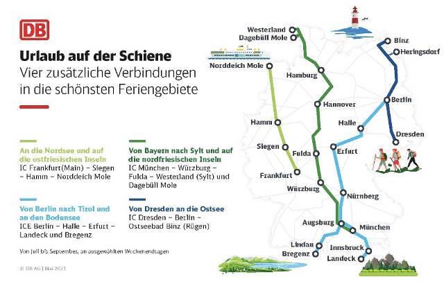 Neue Zugverbindungen im DB Sommer-Fahrplan 2021