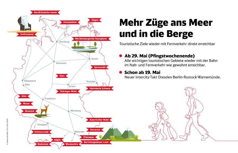 Deutsche Bahn - Pfingsten Fernverkehr See Berge