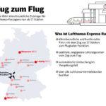 Lufthansa Express Rail - Übersicht Bahnhöfe