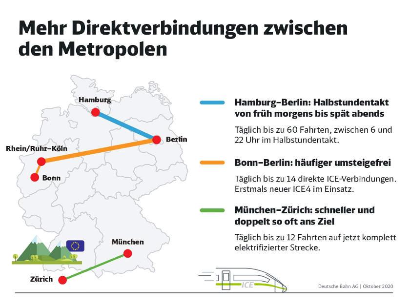 DB Fahrplan 2021 - Auskunft und Zugverbindungen