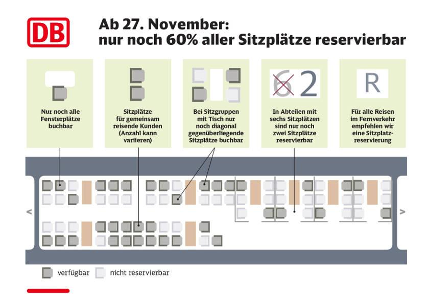 Deutsche Bahn - Sitzplatzreservierung Corona