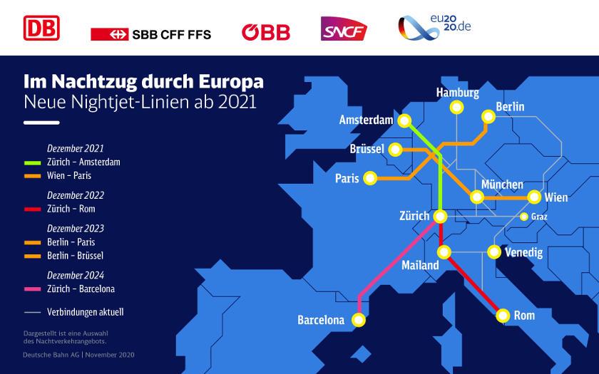 TEE - Nightjet - Nachtzug-Verbindungen Europa